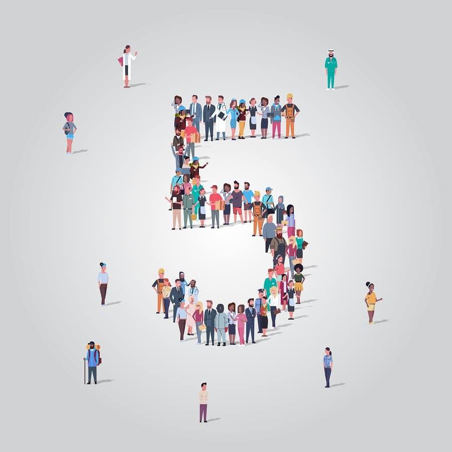 five factor model